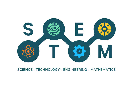 STEM - science, technology, engineering and mathematics banner