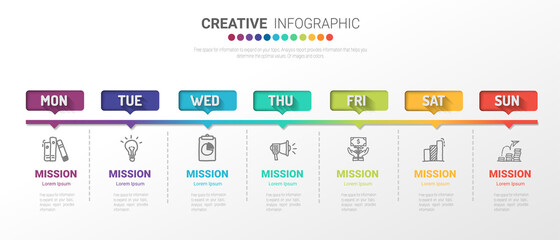 Presentation business concept with 7steps for week, Timeline business for 7 day, Can be used for workflow layout, diagram, business step options, banner, web design. Vector eps 10.