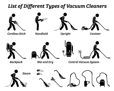List of different types of vacuum cleaners icons illustrations. Vector pictogram of cordless, stick, upright, canister backpack, wet, dry, steam, and central vacuum cleaner system.