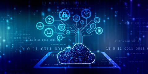 2d rendering technology Cloud computing  Wall mural