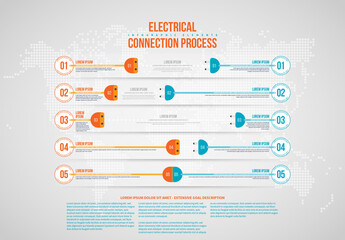Electrical Connection Process Infographic