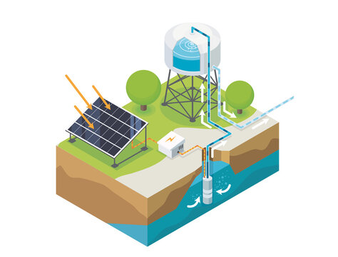 solar cell system water pump isometric 3d