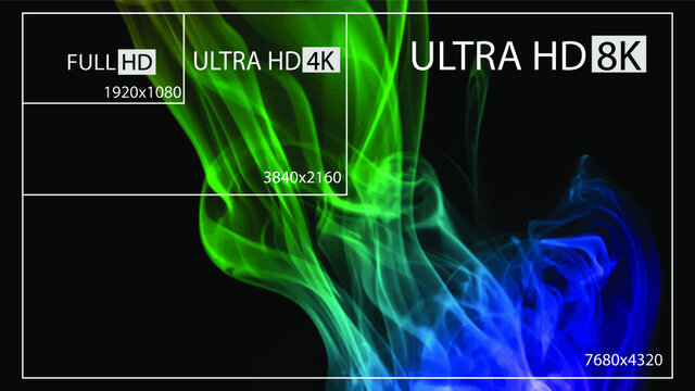 8K Ultra HD, 4K UHD, Quad HD, Full HD vector resolution presentation。 Set from 1080p to 8k.  8K UHD is the highest resolution defined in the Rec. 2020 standard.