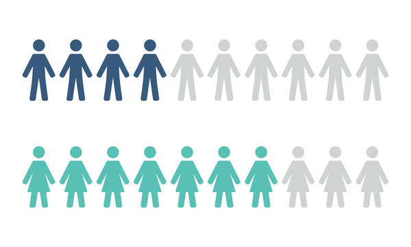 Vector of set of ten abstract men and women showing demographics or statistics with colors and grayed out figures. Great for infographics, charts, marketing, diagrams, research data, and presentations