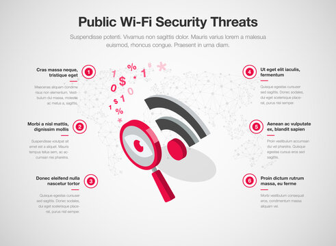 Simple infographic template for public wi-fi security threats, isolated on light background. Easy to use for your website or presentation.