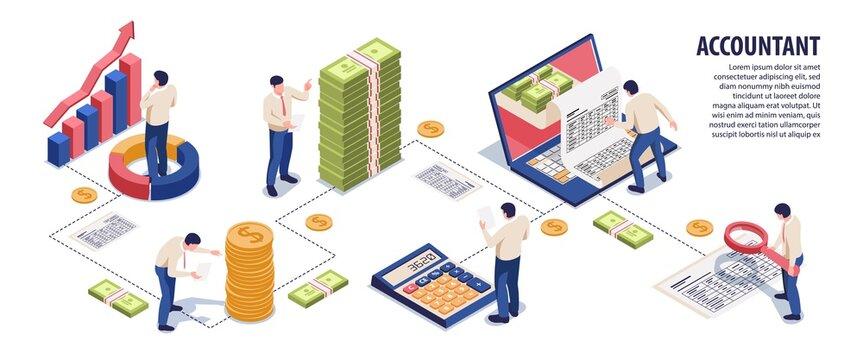 Accounting Isometric Infographic Flowchart