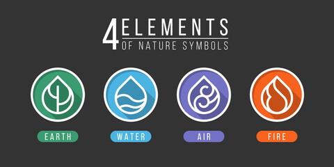 4 elements of nature symbols earth water air and fire with simple border line water drop icon in circle sign style vector design