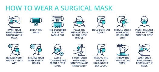 Infographic. 2019-nCoV. How to wear and remove a surgical mask correctly