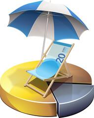 Statistiques en or sur les vacances et leur prix(détouré)