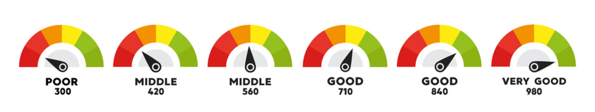Credit score indicators set. Vector illustration