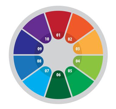 Ten Step Circular Process Infographic