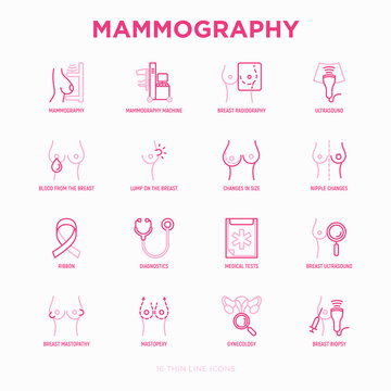 Mammography thin line icons set: ultrasound, breast radiography, nipple changes, lump on the breast, biopsy; mastopexy, mastopathy. Symptoms of breast cancer. Vector illustration.