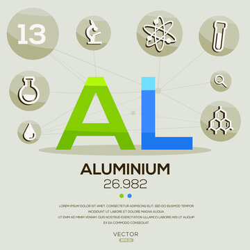 AL (Aluminium)The periodic table element,letters and icons,Vector illustration.