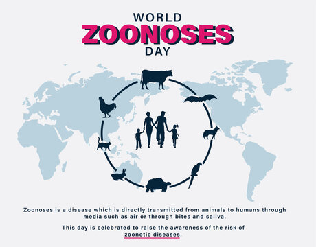 World Zoonoses Day, zoonotic diseases transmissible from animals to humans, celebration infographics, poster, illustration vector