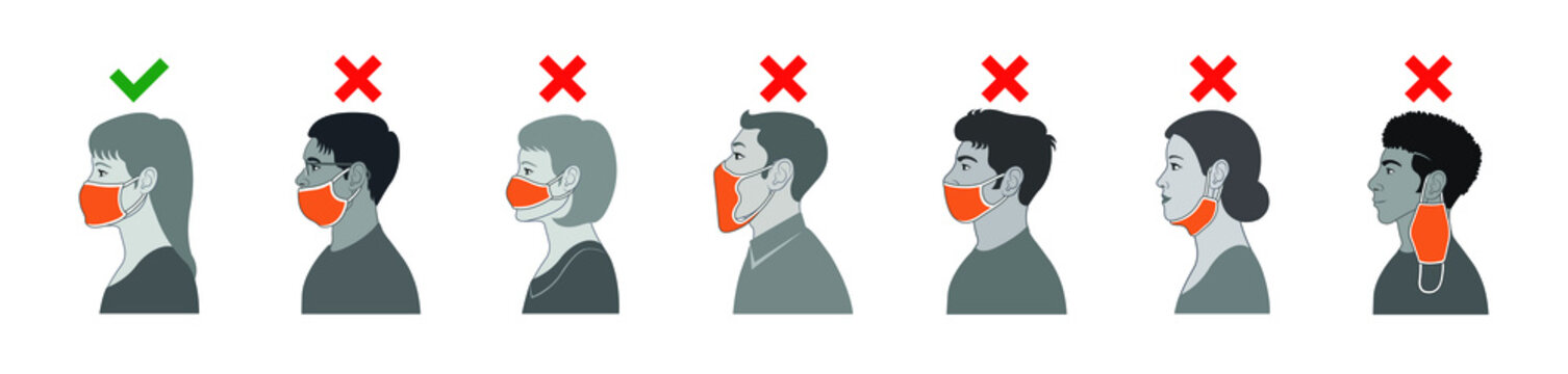How to wear face mask correctly. The wright and wrong way to wear a mask.  Common mistakes when wearing masks. Avoid mistakes when wearing face masks.