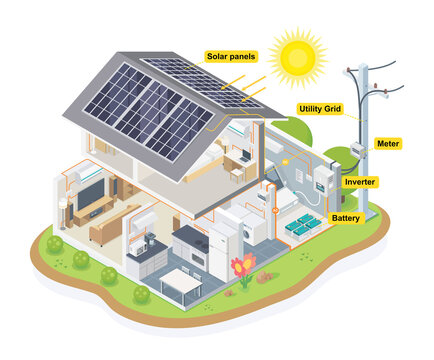 solar cell diagram house system isometric vector