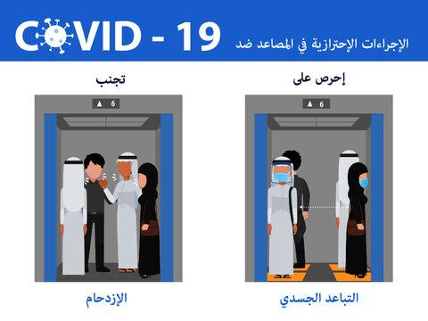 safety measures in elevator