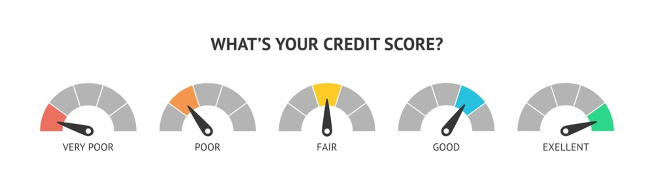 Set of business indicators level and rating. Ratings of different levels of credit score history