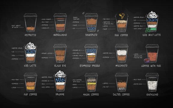 Chalk drawn set of coffee recipes