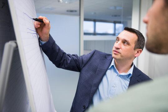 Businessmen brainstorming at flipchart in office