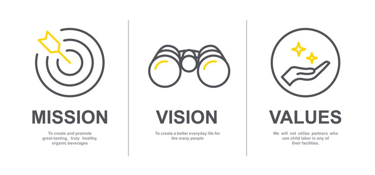 Mission, Vision and Values of company with text. Web page template. Modern flat design. Abstract icon. Purpose business concept. Mission symbol illustration. Abstract eye. Business presentation V4