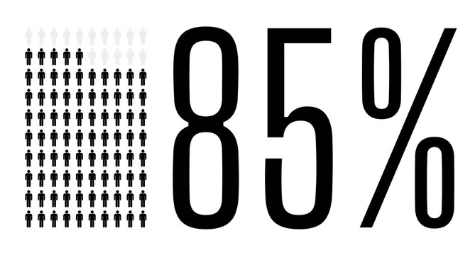 Eighty five percent people chart graphic, 85 percentage vector diagram