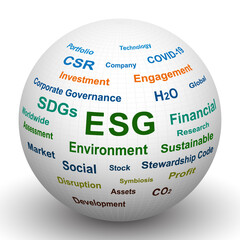 ESG Wordcloud Sphere