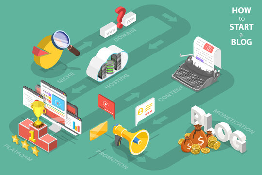 3D Isometric Vector Conceptual Illustration of How to Start a Blog, Create Your Own Weblog Following the Steps Choosing a Niche, Domain, Hosting, Platform, Creating Content, Promotion, Monetization