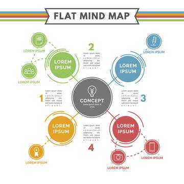 Flat mind map template