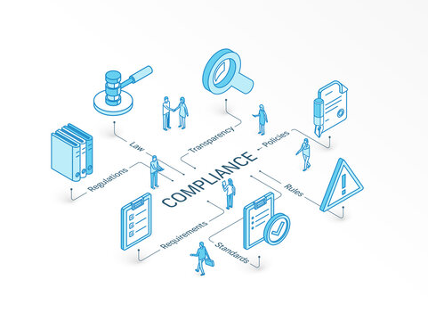 Compliance isometric concept. Connected line 3d icons. Integrated infographic design system. People teamwork. Rules, Standards, Law, Requirements symbol. Regulations, Policies Transparency pictogram