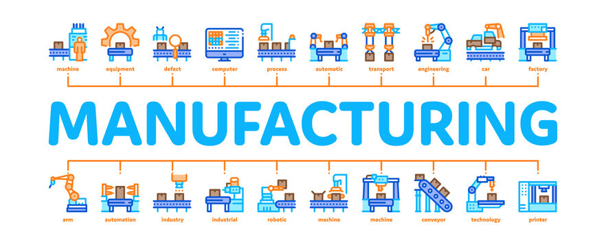 Manufacturing Process Minimal Infographic Web Banner Vector. Manufacturing Conveyor Car And Products, Factory Computer Settings And Robot Arm Illustration