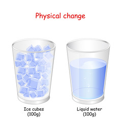 for example of water: Two glasses with ice cubes and Liquid.