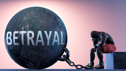 Betrayal as a heavy weight in life - symbolized by a person in chains attached to a prisoner ball to show that Betrayal can cause suffering, 3d illustration