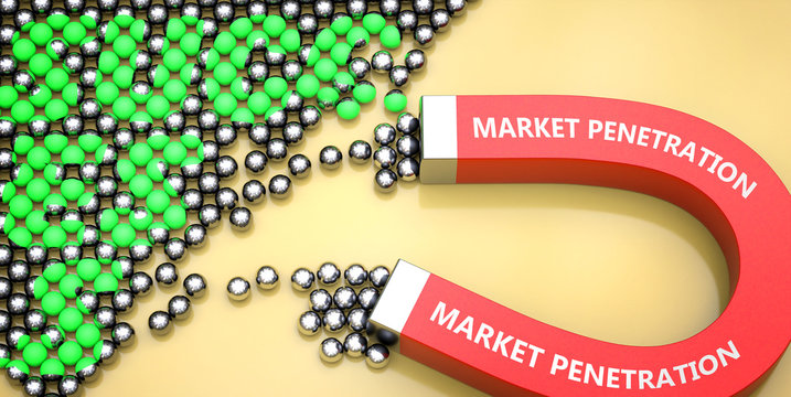 Market penetration attracts success - pictured as word Market penetration on a magnet to symbolize that it contributes to achieving success in work and life, 3d illustration