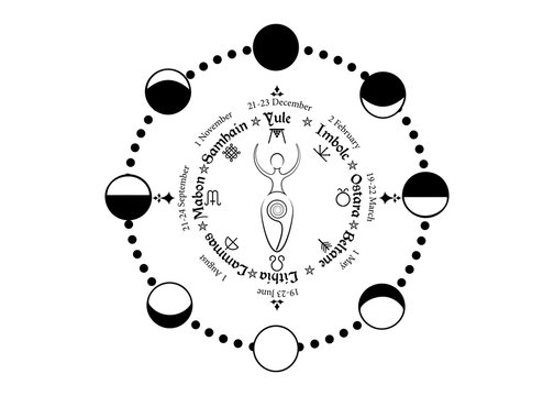 Wheel of the Year, order of the Wiccan holidays, as the replica of the phases of the Moon, vector isolated on white background