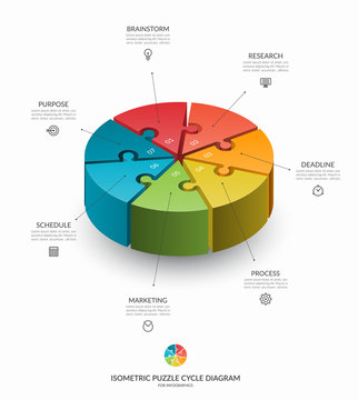 Infographic isometric puzzle circular template. Cycle diagram with 7 steps, pieces, parts. 3d process chart that can be used for report, business analytics, data visualization and presentation.