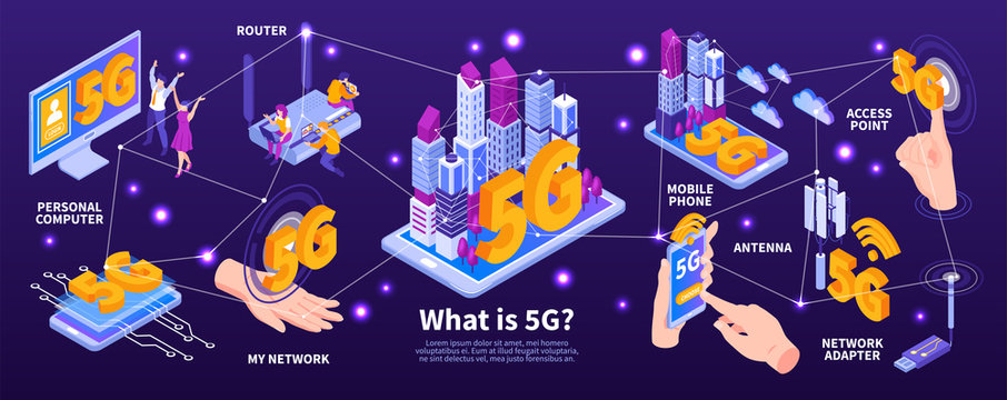 Isometric 5G Internet Infographics