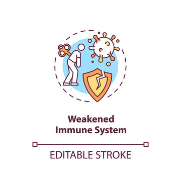 Weakened immune system concept icon. Immunodeficiency. Cancer risk factors. Immune system disorders idea thin line illustration. Vector isolated outline RGB color drawing. Editable stroke