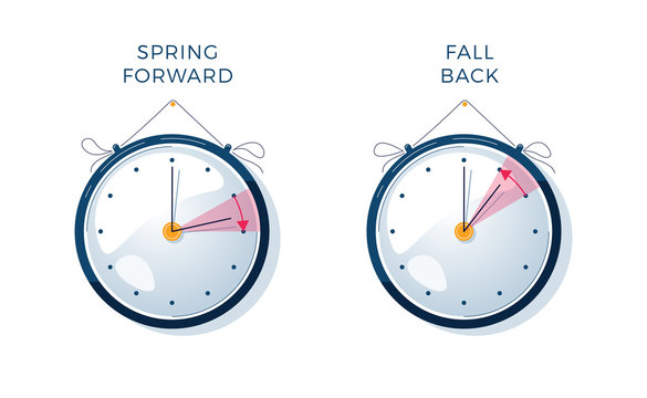 Daylight Saving Time vector illustration. Set of clocks, text fall back, spring forward. The hand of the clocks turning to winter or summer time. DST in Northern Hemisphere, modern flat style design