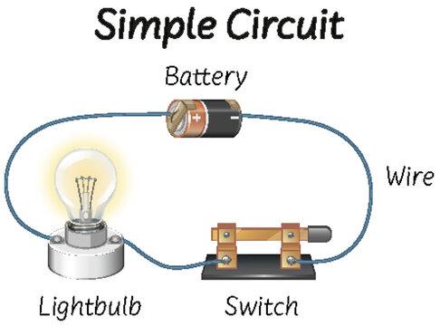 Science simple circuit diagrams