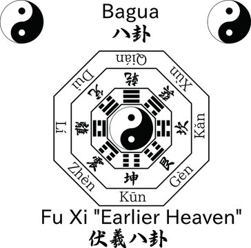 "Yin and yang ""Fuxi Earlier Heaven"" symbol with Bagua Trigrams. Vector graphic."