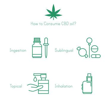 CBD oil hemp product. CBD oil cannabis extract. Medical marijuana. How to consume CBD oil? Ingestion, sublingual, topical, inhalation. CBD oil