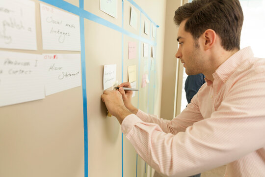Agile software team member writing on the iteration card wall