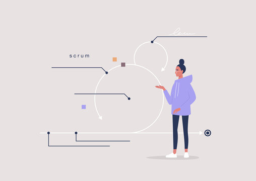 Scrum methodology, business process optimisation, young female character pointing at the diagram and explaining how it works