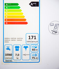 energy efficiency of the washing machine, saving electricity, time and water