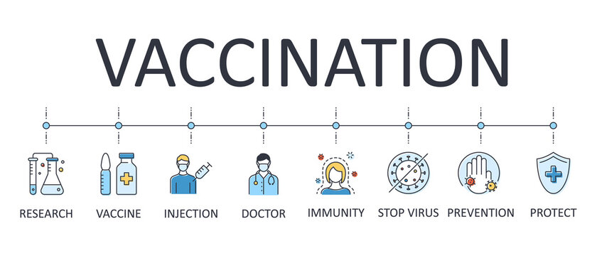 Vector banner vaccination. Editable stroke icons. Scientists are making a vaccine against coranovirus and other dangerous diseases. Doctor stop virus prevention. Research injection protect immunity