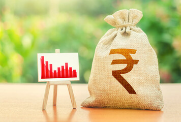 Indian rupee money bag and easel with red negative growth graph chart. Economic stagnation and recession, negative reactions to economies and currencies. Unstable geopolitical situation. Forecast