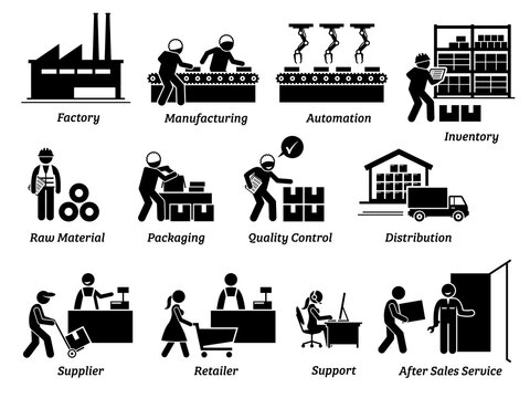Production manufacturing process from factory, supplier, distributor, and to retailer icons set. Vector illustrations of manufacturer workers, operations, delivery, and after sales service.