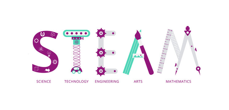 STEAM vector illustration - science, technology, engineering, art, and math.