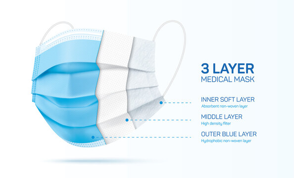 3 ply disposable face mask cut, with inner material sections. Blue medical mask with three layers. Coronavirus disease and pollution protective surgical mask. Vector illustration.